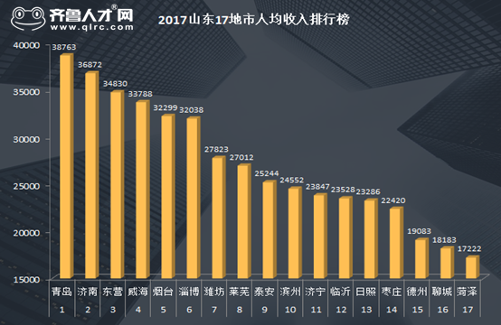 世界各国gdp排名_济南人均gdp