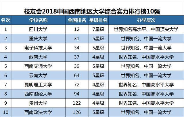 2018年民办院校排行榜_2015中央民族大学汉语国际教育硕士考研经验